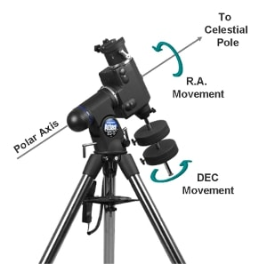 German Equatorial Mounts offer an Declination axis and Right Ascension movement to compensate for the Earth's rotation