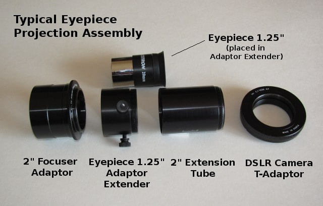 Astrophotography: Typical Eyepiece Projection Assembly with DSLR