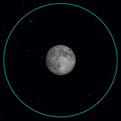 Vista de la Luna llena a través de un ocular de 24 mm a 27x con un campo de visión de 2,2 grados.