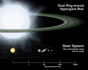 comparison of the dusty disk found around HD 37974 and our own solar system.