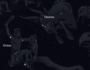 The constellations Orion and Taurus.