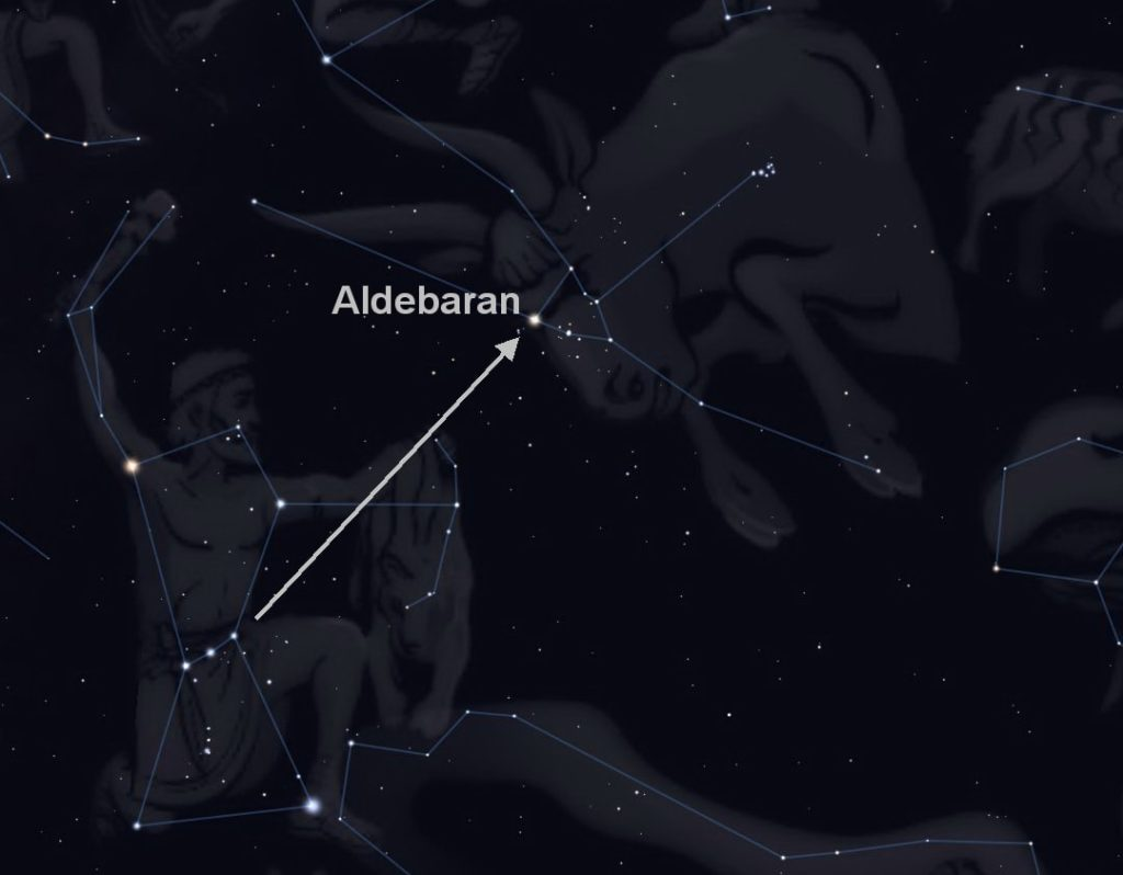 You can locate Aldebaran by following the three stars of Orion's belt.
