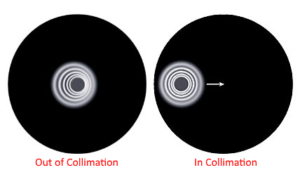 star collimation